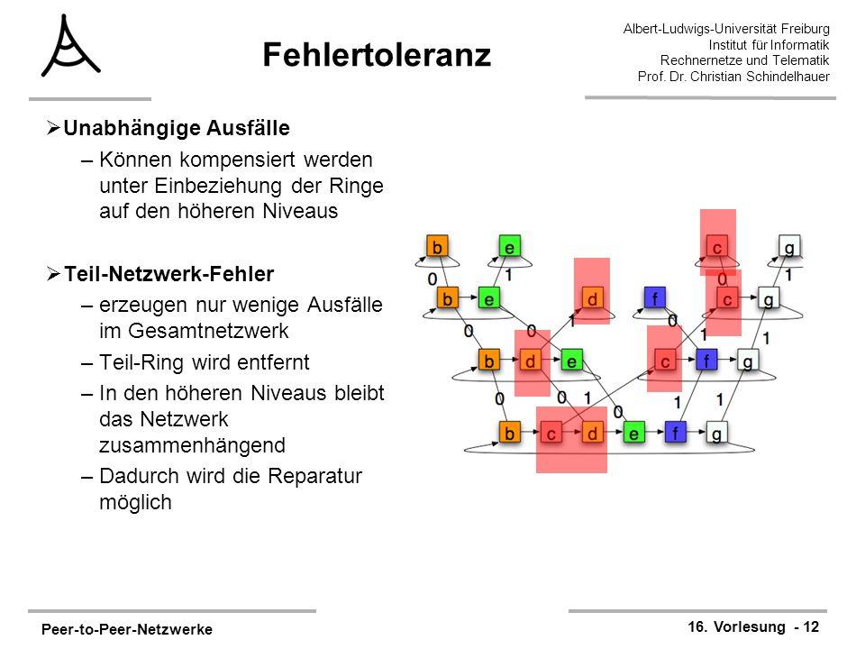 Peer-to-Peer-Netzwerke 16. Vorlesung - 12 Albert-Ludwigs-Universität Freiburg Institut für Informatik Rechnernetze und Telematik Prof. Dr. Christian S