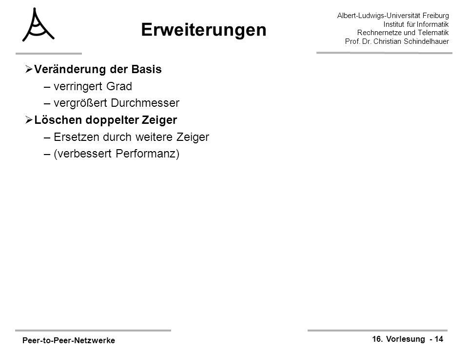 Peer-to-Peer-Netzwerke 16. Vorlesung - 14 Albert-Ludwigs-Universität Freiburg Institut für Informatik Rechnernetze und Telematik Prof. Dr. Christian S