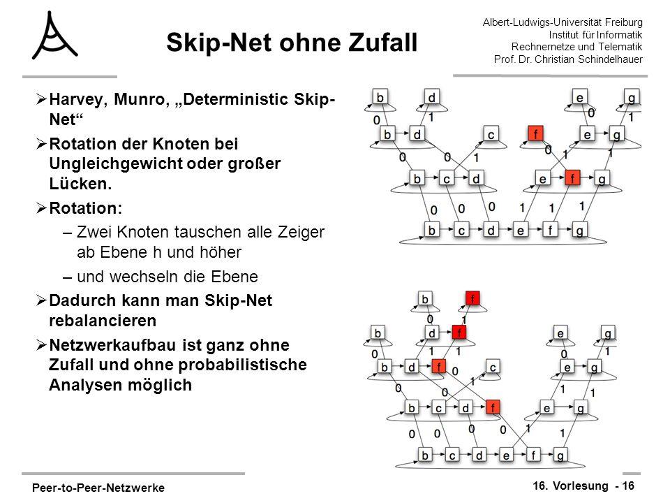 Peer-to-Peer-Netzwerke 16. Vorlesung - 16 Albert-Ludwigs-Universität Freiburg Institut für Informatik Rechnernetze und Telematik Prof. Dr. Christian S