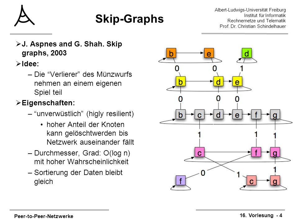 Peer-to-Peer-Netzwerke 16. Vorlesung - 4 Albert-Ludwigs-Universität Freiburg Institut für Informatik Rechnernetze und Telematik Prof. Dr. Christian Sc