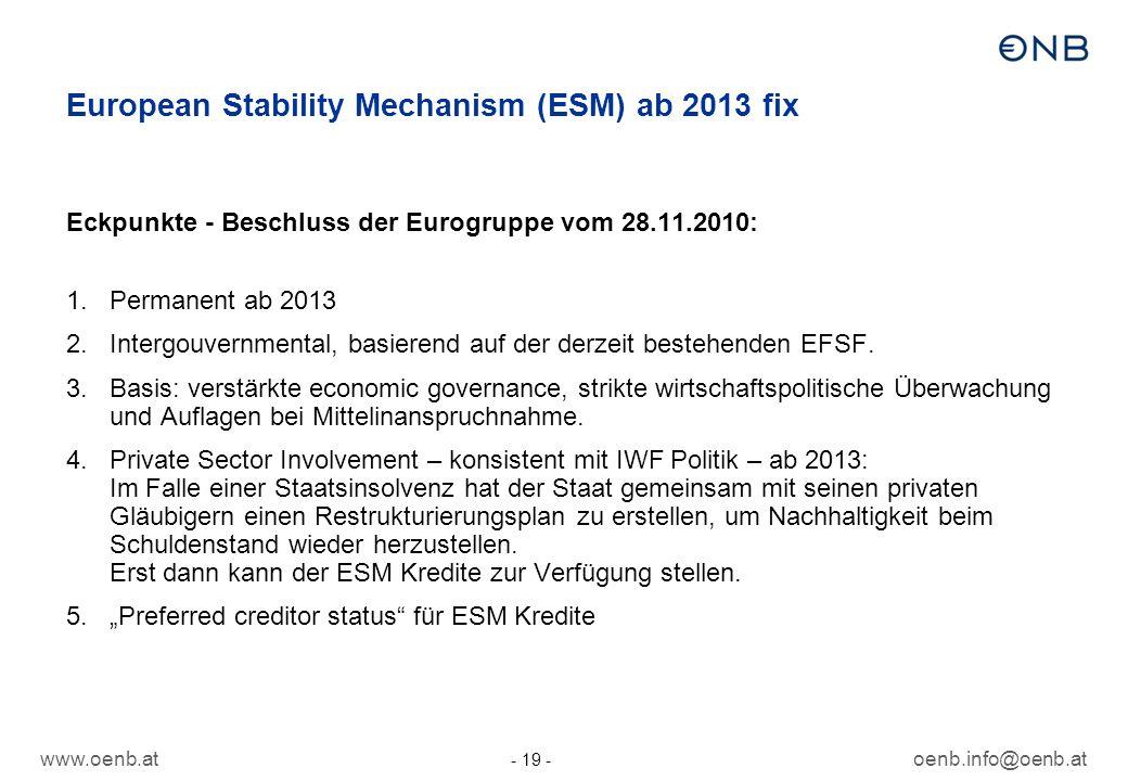www.oenb.atoenb.info@oenb.at - 19 - European Stability Mechanism (ESM) ab 2013 fix Eckpunkte - Beschluss der Eurogruppe vom 28.11.2010: 1.Permanent ab 2013 2.Intergouvernmental, basierend auf der derzeit bestehenden EFSF.