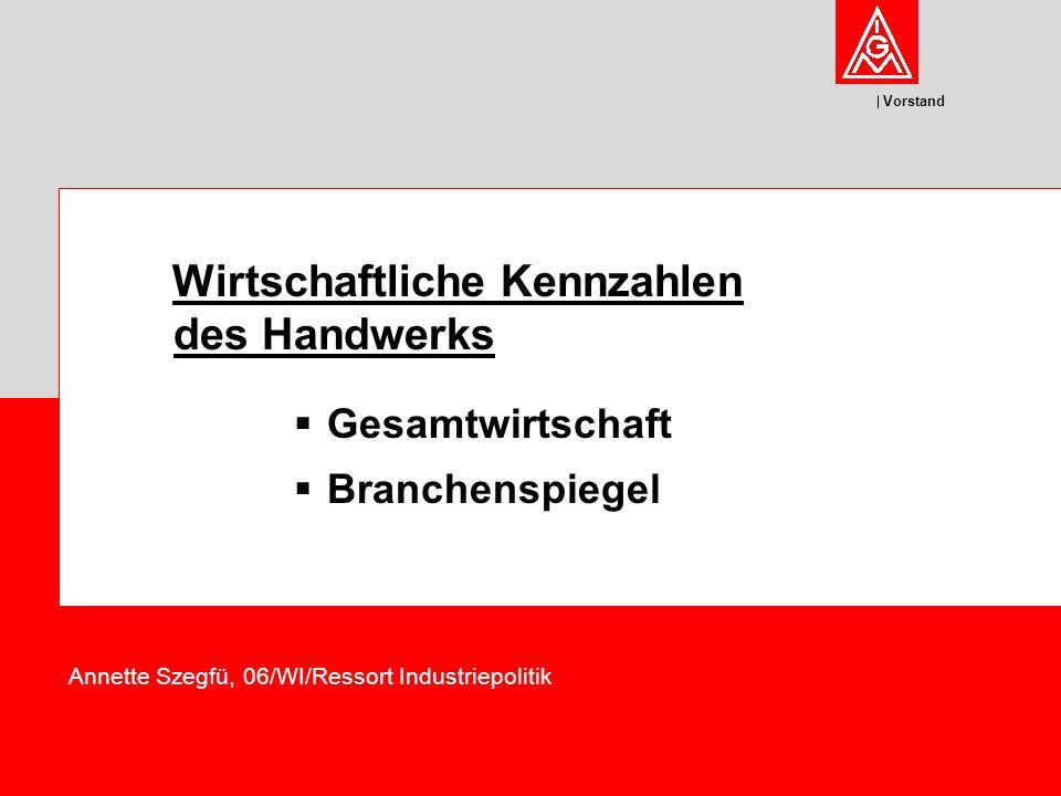 Vorstand Wirtschaftliche Kennzahlen des Handwerks Gesamtwirtschaft Branchenspiegel Annette Szegfü, 06/WI/Ressort Industriepolitik