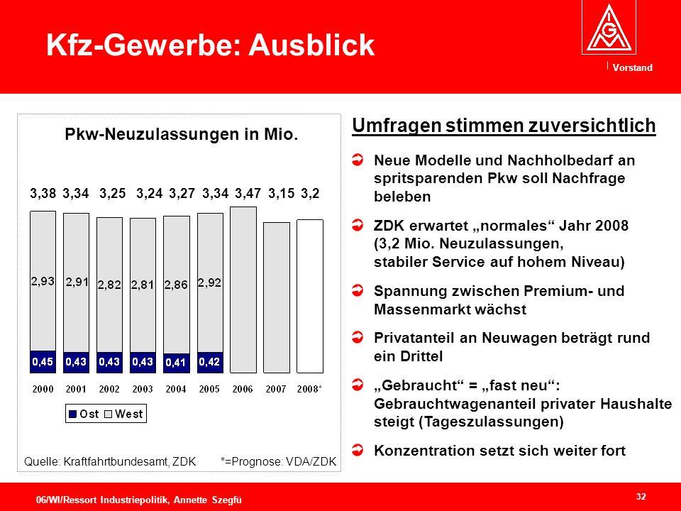 Vorstand 32 06/WI/Ressort Industriepolitik, Annette Szegfü Pkw-Neuzulassungen in Mio.