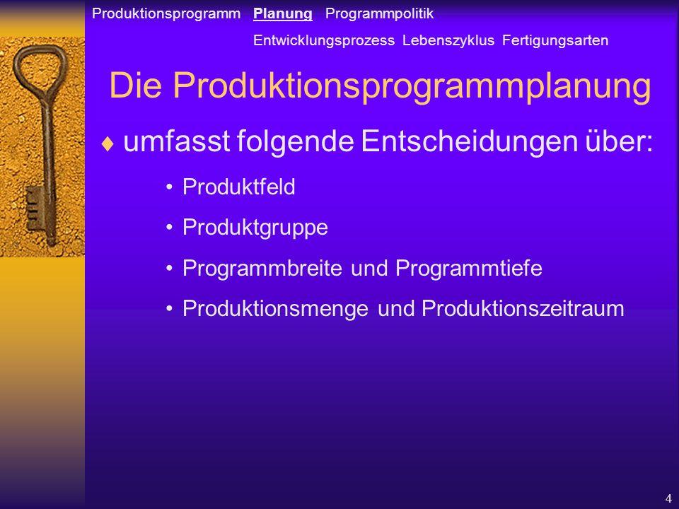 4 Die Produktionsprogrammplanung umfasst folgende Entscheidungen über: Produktfeld Produktgruppe Programmbreite und Programmtiefe Produktionsmenge und Produktionszeitraum Produktionsprogramm Planung Programmpolitik Entwicklungsprozess Lebenszyklus Fertigungsarten