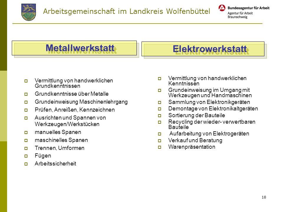 Arbeitsgemeinschaft im Landkreis Wolfenbüttel 17 Tischlerwerkstatt Vermittlung von handwerklichen Grundkenntnissen Grundeinweisung Maschinenlehrgang E