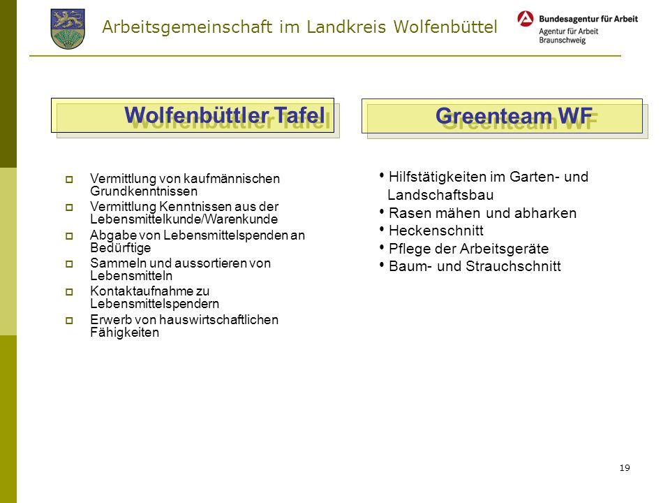 Arbeitsgemeinschaft im Landkreis Wolfenbüttel 18 Elektrowerkstatt Vermittlung von handwerklichen Kenntnissen Grundeinweisung im Umgang mit Werkzeugen