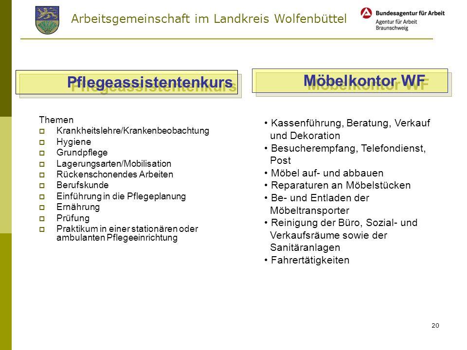 Arbeitsgemeinschaft im Landkreis Wolfenbüttel 19 Greenteam WF Hilfstätigkeiten im Garten- und Landschaftsbau Rasen mähen und abharken Heckenschnitt Pf