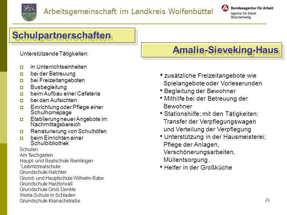 Arbeitsgemeinschaft im Landkreis Wolfenbüttel 20 Möbelkontor WF Kassenführung, Beratung, Verkauf und Dekoration Besucherempfang, Telefondienst, Post M