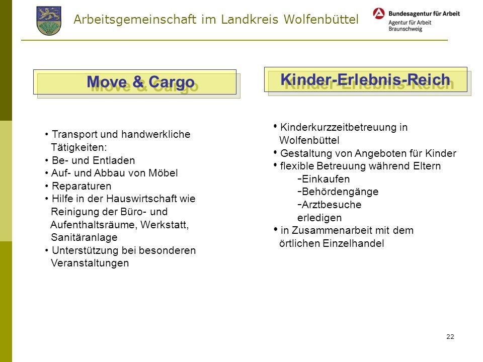 Arbeitsgemeinschaft im Landkreis Wolfenbüttel 21 Amalie-Sieveking-Haus zusätzliche Freizeitangebote wie Spielangebote oder Vorleserunden Begleitung de