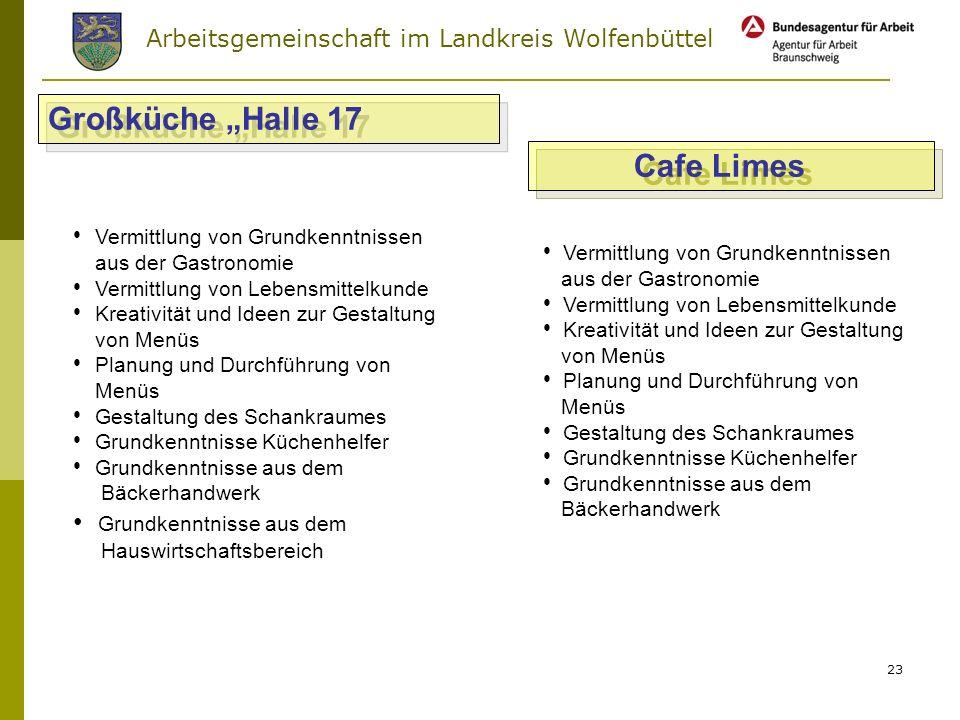 Arbeitsgemeinschaft im Landkreis Wolfenbüttel 22 Kinder-Erlebnis-Reich Kinderkurzzeitbetreuung in Wolfenbüttel Gestaltung von Angeboten für Kinder fle