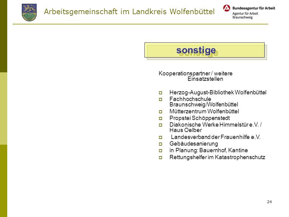 Arbeitsgemeinschaft im Landkreis Wolfenbüttel 23 Cafe Limes Vermittlung von Grundkenntnissen aus der Gastronomie Vermittlung von Lebensmittelkunde Kre