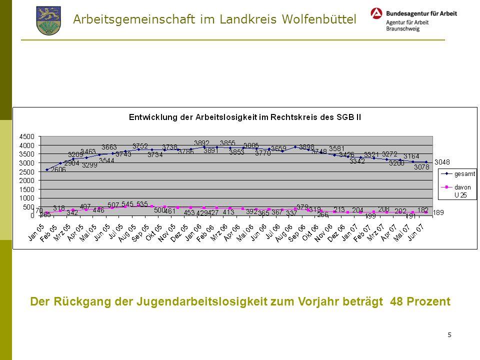 Arbeitsgemeinschaft im Landkreis Wolfenbüttel 15
