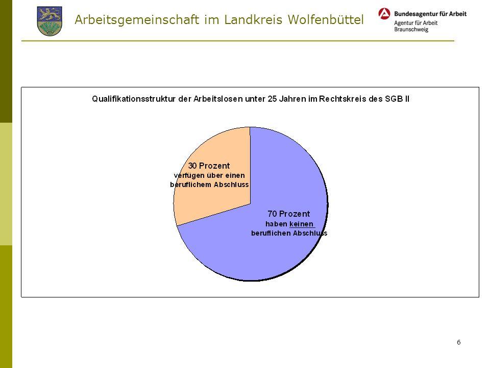 Arbeitsgemeinschaft im Landkreis Wolfenbüttel 6