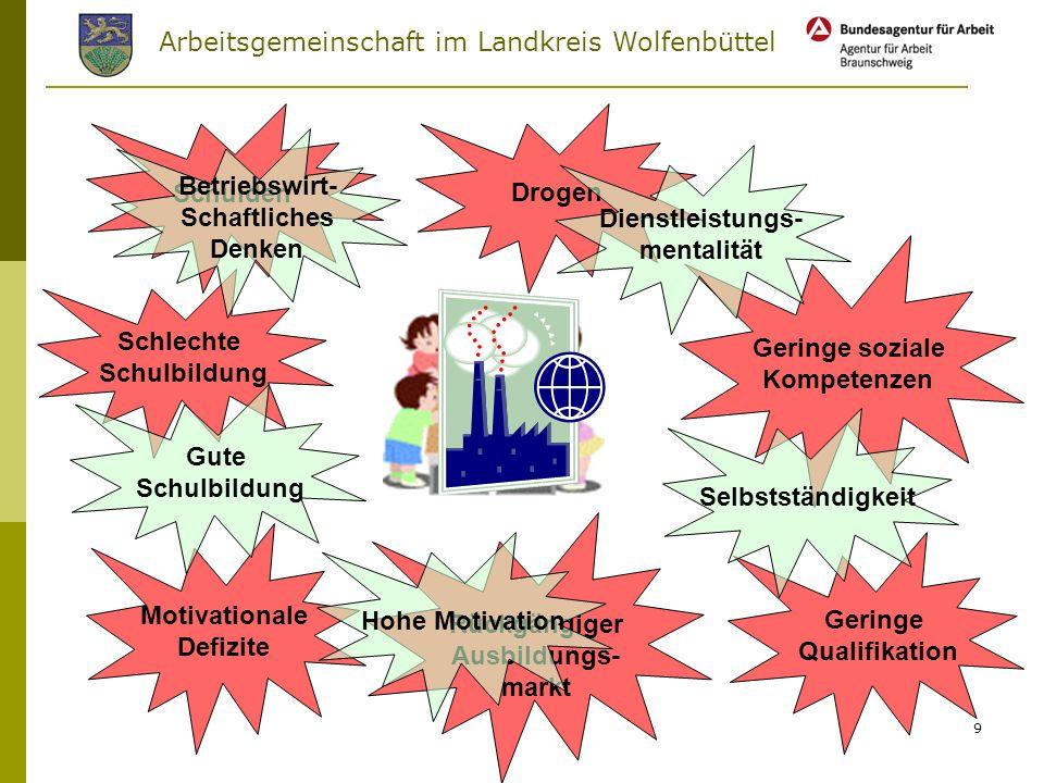 8 Die fünf grundsätzlichen methodischen Orientierungen, die eine sozialraumorientierte Arbeit leiten sollen (vgl. Hinte 2002, S. 92 oder auch KGST 199