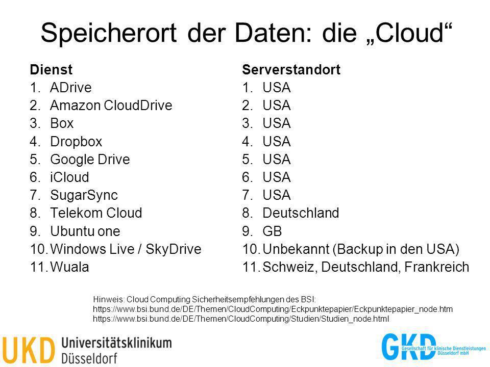 Speicherort der Daten: die Cloud Dienst 1.ADrive 2.Amazon CloudDrive 3.Box 4.Dropbox 5.Google Drive 6.iCloud 7.SugarSync 8.Telekom Cloud 9.Ubuntu one