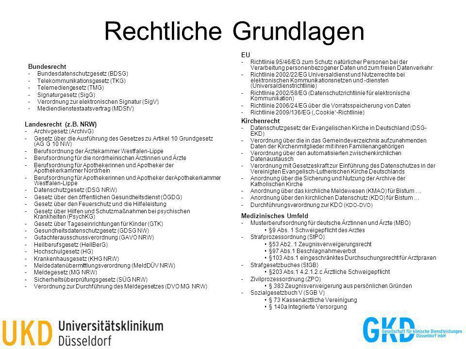 Rechtliche Grundlagen Bundesrecht -Bundesdatenschutzgesetz (BDSG) -Telekommunikationsgesetz (TKG) -Telemediengesetz (TMG) -Signaturgesetz (SigG) -Vero