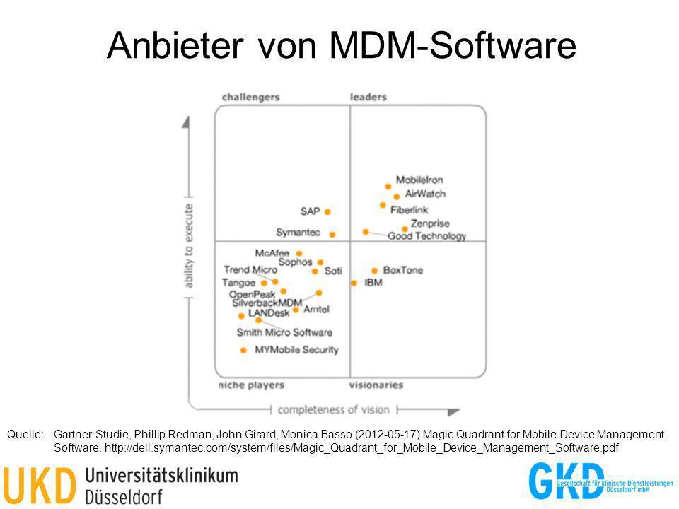 Anbieter von MDM-Software Quelle:Gartner Studie, Phillip Redman, John Girard, Monica Basso (2012-05-17) Magic Quadrant for Mobile Device Management So
