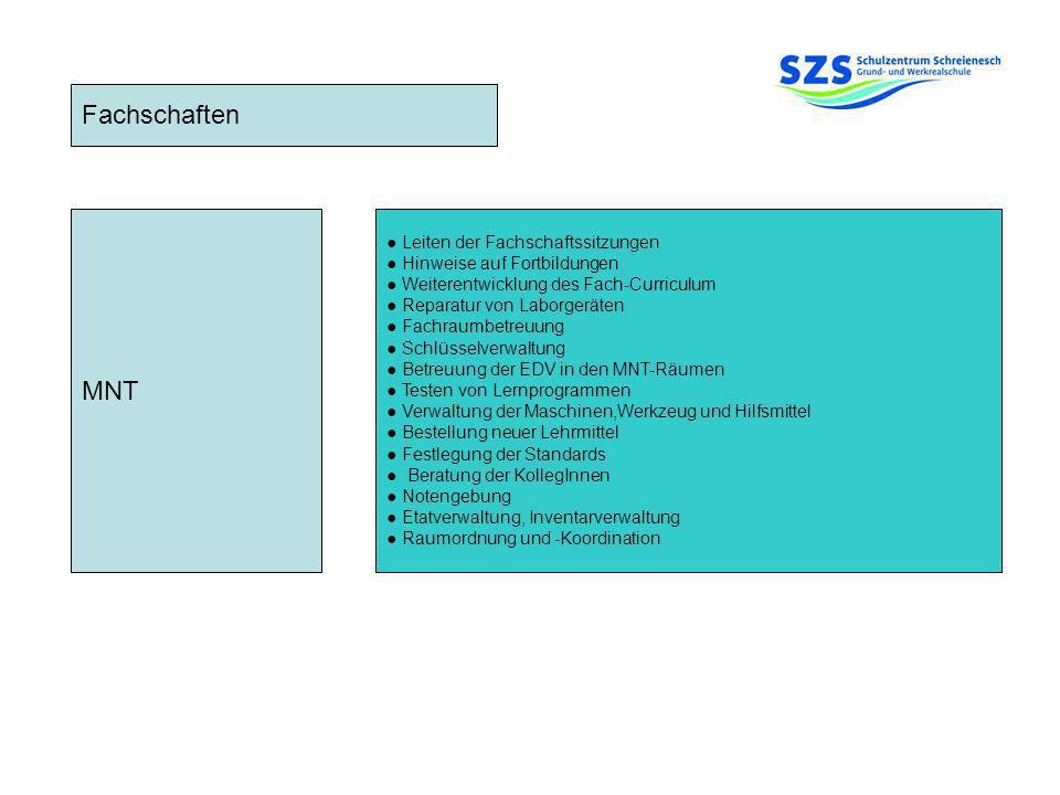 Fachschaften MNT Leiten der Fachschaftssitzungen Hinweise auf Fortbildungen Weiterentwicklung des Fach-Curriculum Reparatur von Laborgeräten Fachraumb