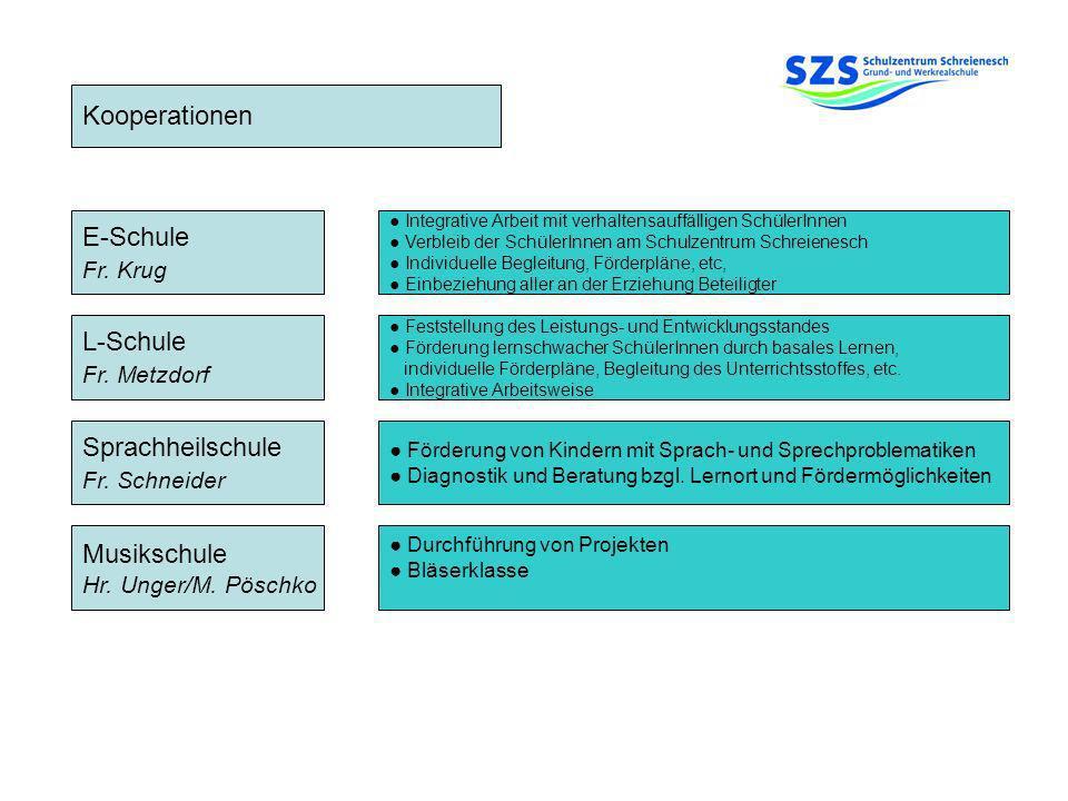 Kooperationen L-Schule Fr. Metzdorf Sprachheilschule Fr. Schneider Musikschule Hr. Unger/M. Pöschko E-Schule Fr. Krug Integrative Arbeit mit verhalten