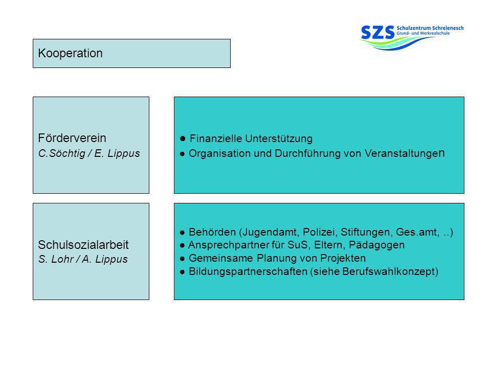 Kooperation Schulsozialarbeit S. Lohr / A. Lippus Förderverein C.Söchtig / E. Lippus Finanzielle Unterstützung Organisation und Durchführung von Veran