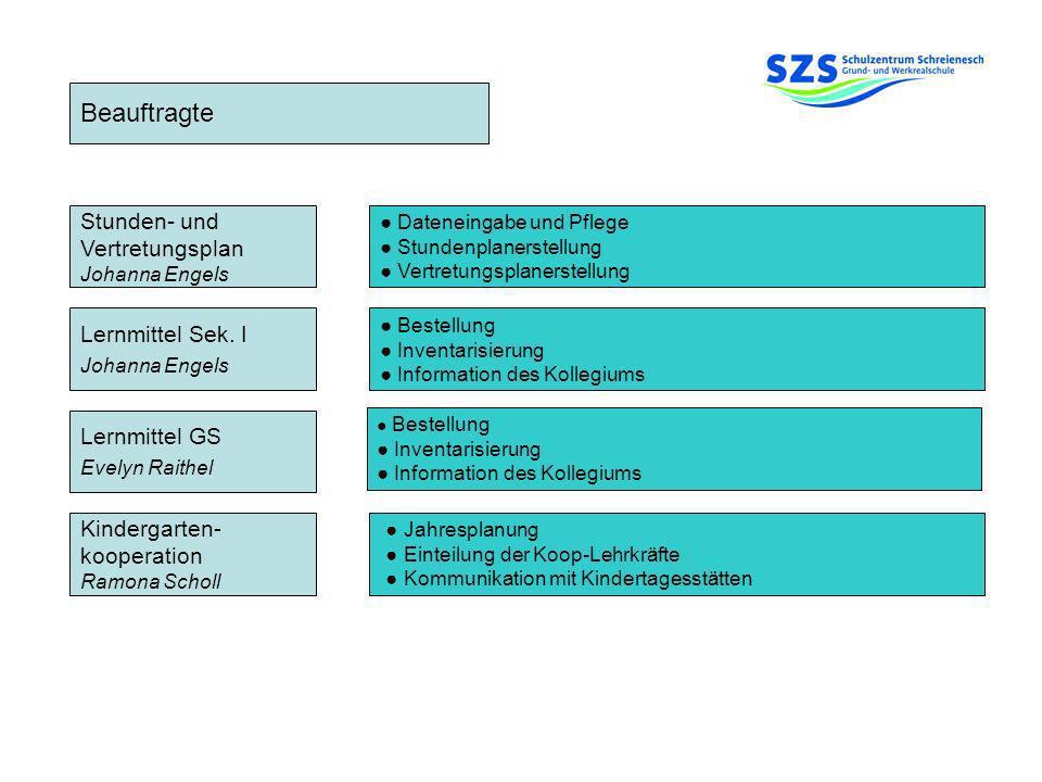 Beauftragte BfC M.Bochtler-Kessler SMV A. Klischies Suchtprävention G.