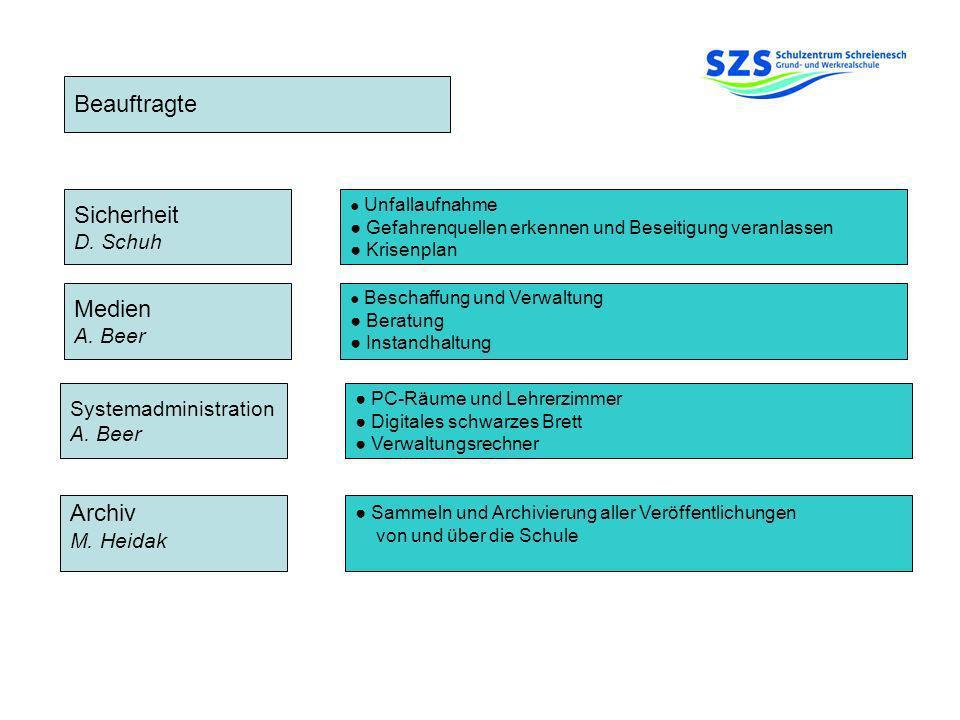 Projekte Schulsanitäter Y.Rahn Streitschlichter A.