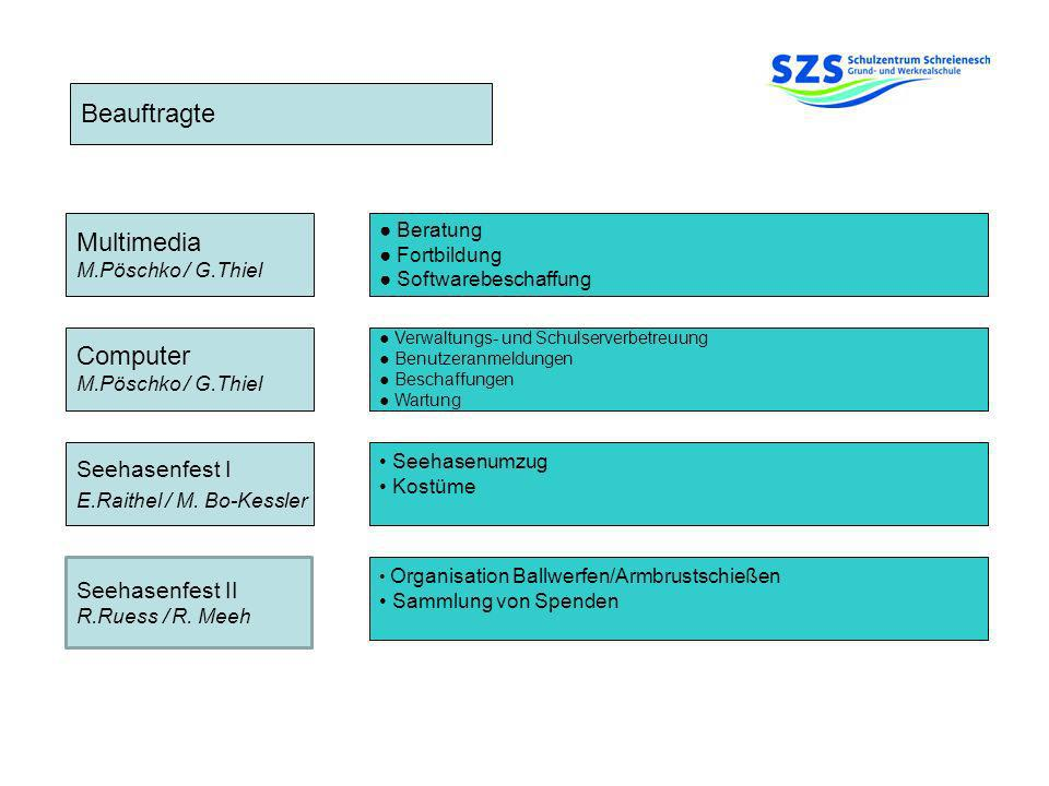 Beauftragte Multimedia M.Pöschko / G.Thiel Computer M.Pöschko / G.Thiel Seehasenfest I E.Raithel / M. Bo-Kessler Seehasenumzug Kostüme Verwaltungs- un