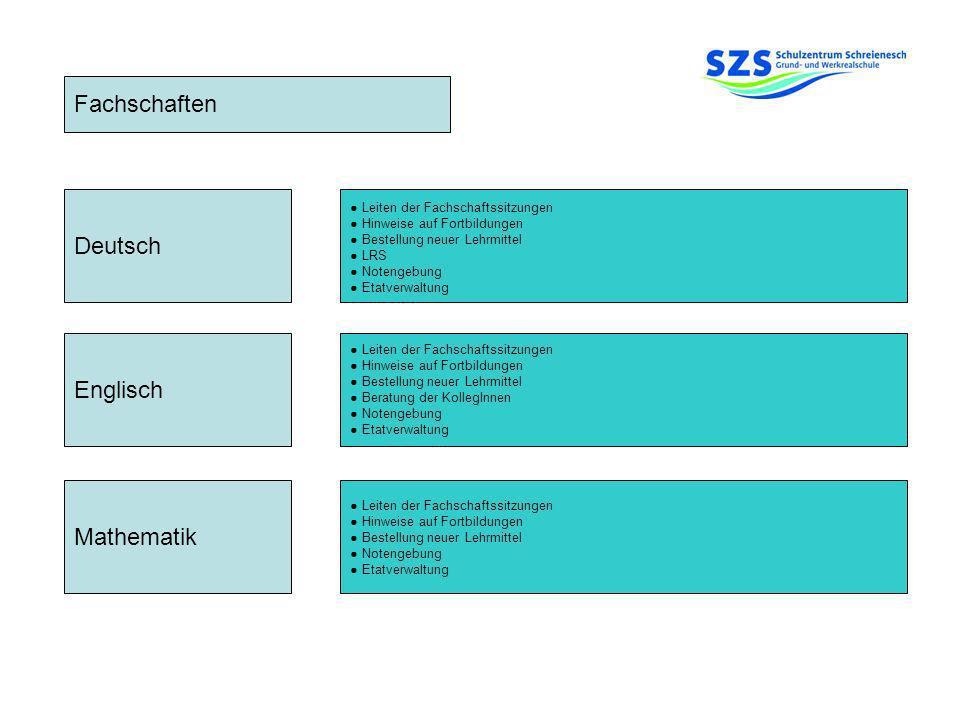 Fachschaften Englisch Mathematik Deutsch Leiten der Fachschaftssitzungen Hinweise auf Fortbildungen Bestellung neuer Lehrmittel LRS Notengebung Etatve