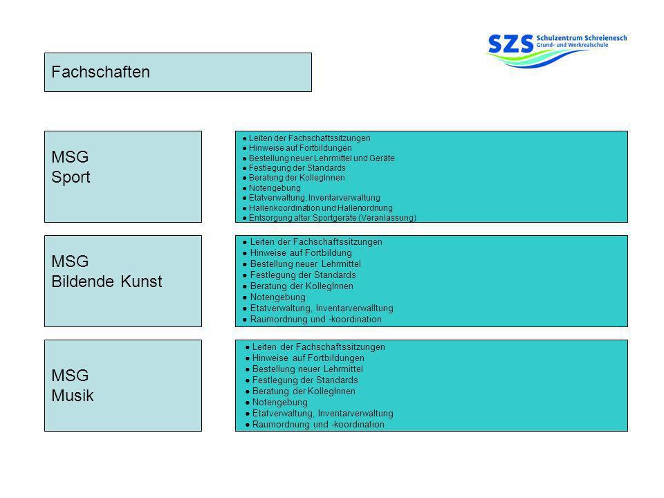 Fachschaften MSG Bildende Kunst MSG Musik MSG Sport Leiten der Fachschaftssitzungen Hinweise auf Fortbildungen Bestellung neuer Lehrmittel und Geräte