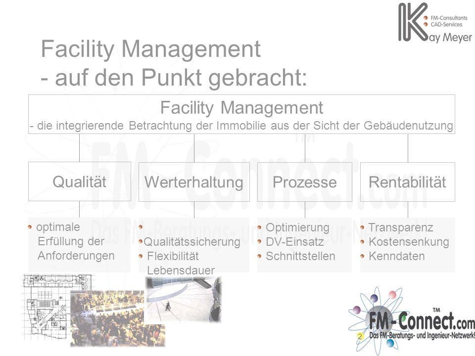 2 Facility Management - die integrierende Betrachtung der Immobilie aus der Sicht der Gebäudenutzung Qualität RentabilitätWerterhaltung optimale Erfül
