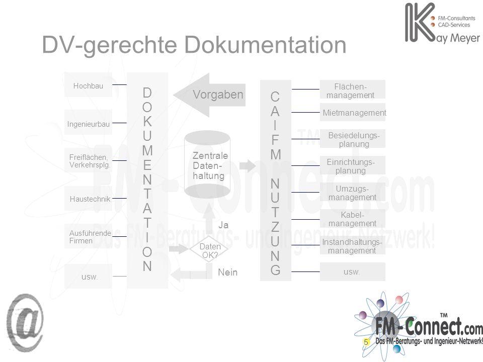 5 DV-gerechte Dokumentation DOKUMENTATIONDOKUMENTATION Hochbau Ingenieurbau Freiflächen, Verkehrsplg. Haustechnik Ausführende Firmen usw. Vorgaben Zen