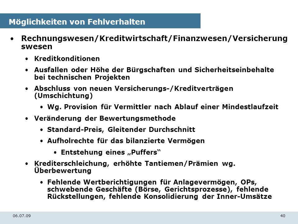 06.07.0940 Möglichkeiten von Fehlverhalten Rechnungswesen/Kreditwirtschaft/Finanzwesen/Versicherung swesen Kreditkonditionen Ausfallen oder Höhe der B