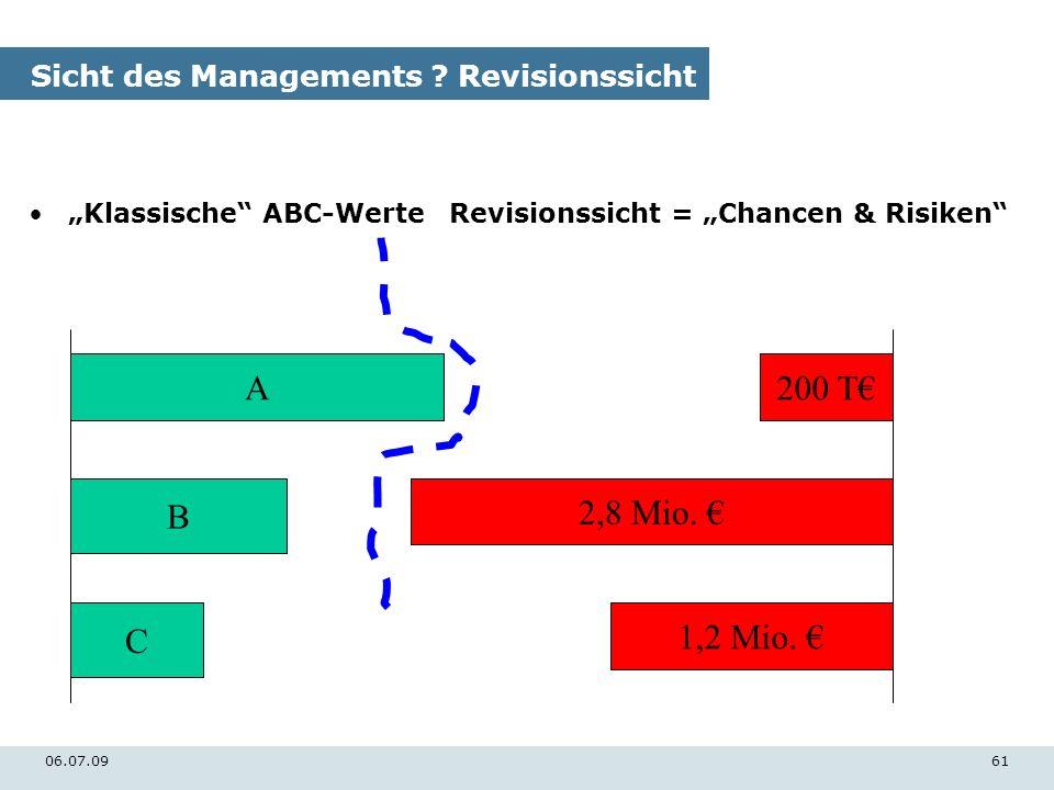 06.07.0961 Sicht des Managements ? Revisionssicht Klassische ABC-WerteRevisionssicht = Chancen & Risiken A B C 200 T 2,8 Mio. 1,2 Mio.
