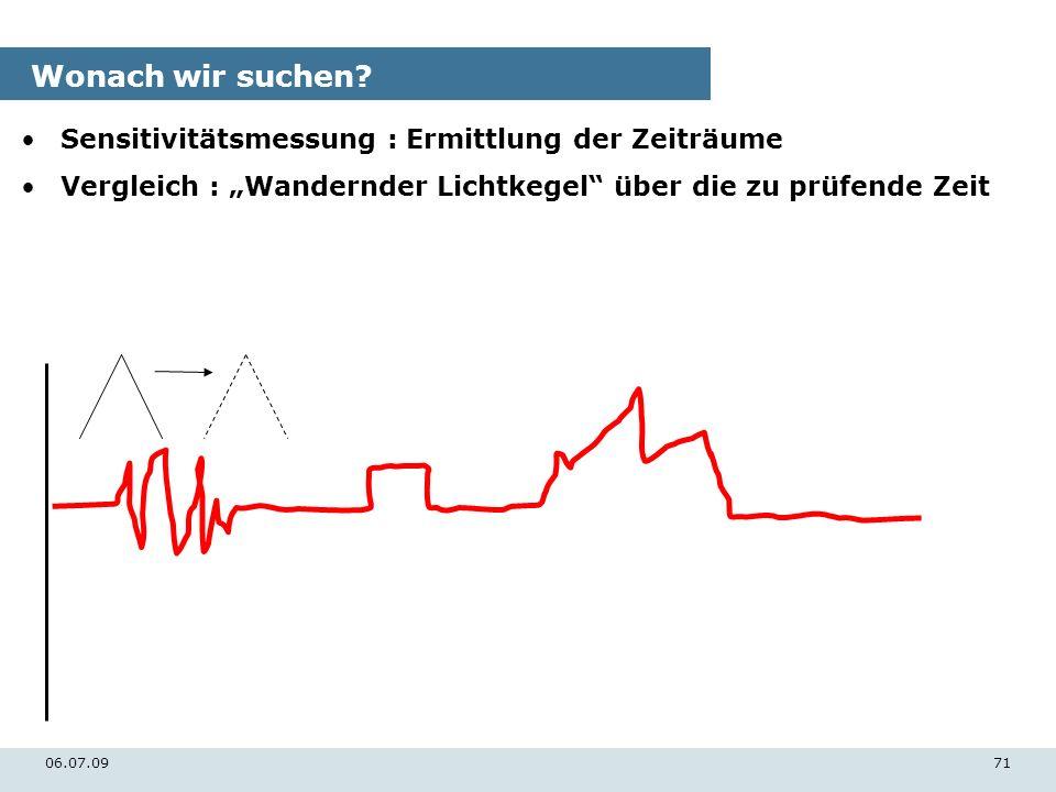 06.07.0971 Wonach wir suchen? Sensitivitätsmessung : Ermittlung der Zeiträume Vergleich : Wandernder Lichtkegel über die zu prüfende Zeit