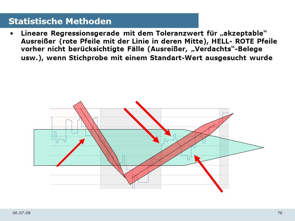 06.07.0976 Statistische Methoden Lineare Regressionsgerade mit dem Toleranzwert für akzeptable Ausreißer (rote Pfeile mit der Linie in deren Mitte), H