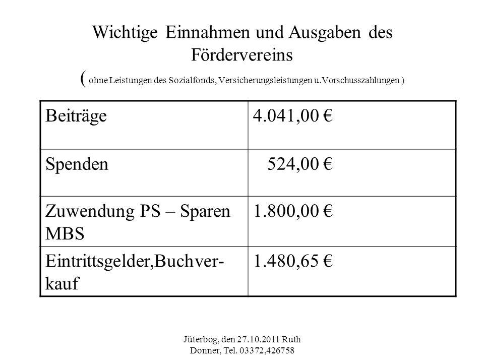 Jüterbog, den 27.10.2011 Ruth Donner, Tel. 03372,426758 Wichtige Einnahmen und Ausgaben des Fördervereins ( ohne Leistungen des Sozialfonds, Versicher