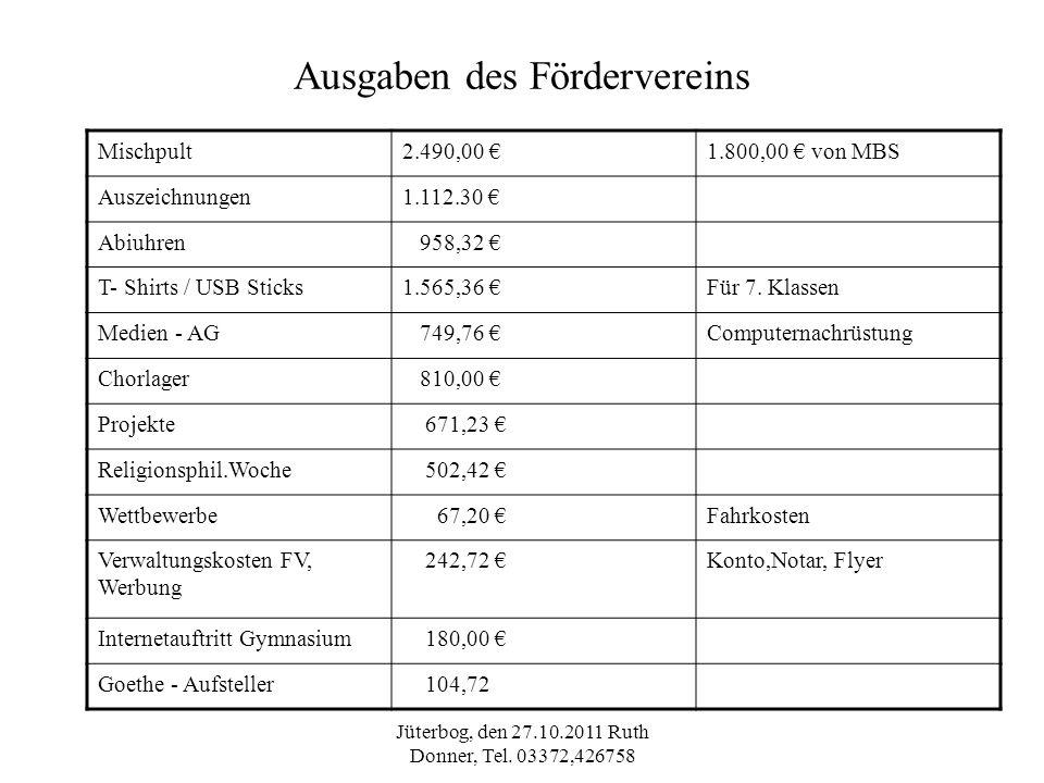 Jüterbog, den 27.10.2011 Ruth Donner, Tel. 03372,426758 Ausgaben des Fördervereins Mischpult2.490,00 1.800,00 von MBS Auszeichnungen1.112.30 Abiuhren