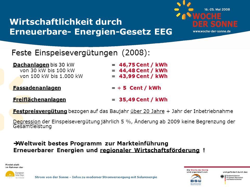 Findet statt im Rahmen der Die Woche der Sonne wird organisiert vom und gefördert durch das Strom von der Sonne – Infos zu moderner Stromversorgung mi