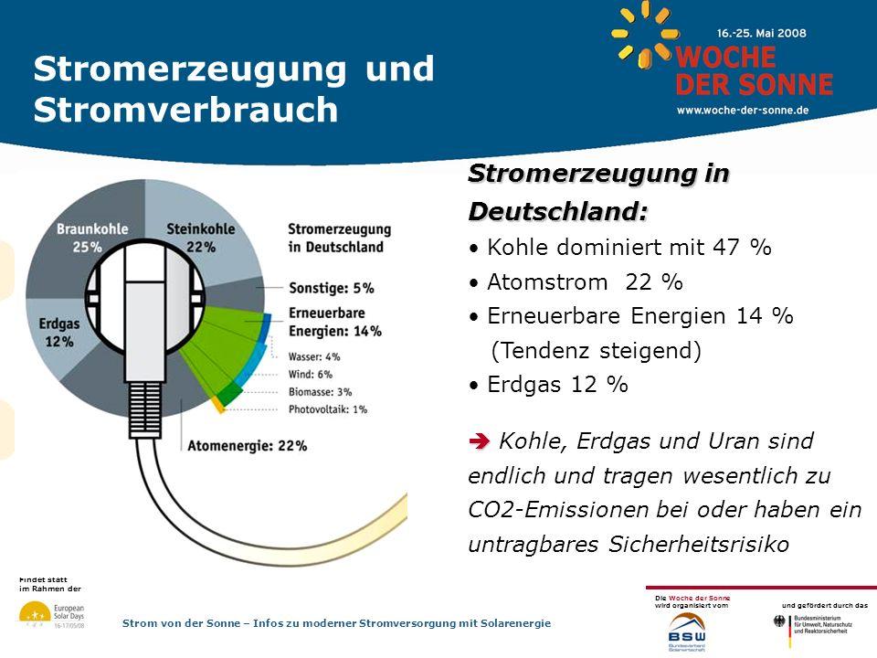 Findet statt im Rahmen der Die Woche der Sonne wird organisiert vom und gefördert durch das Strom von der Sonne – Infos zu moderner Stromversorgung mit Solarenergie Solarernte im Jahresverlauf Wirtschaftlichkeitsberechnung: Süddeutschland: 900 kWh / kW Norddeutschland: 800 kWh / kW Sonnenstrom ist Spitzenlaststrom im Tagesverlauf.