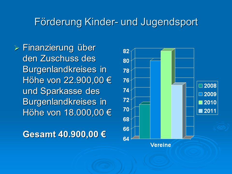 Förderung Kinder- und Jugendsport Finanzierung über den Zuschuss des Burgenlandkreises in Höhe von 22.900,00 und Sparkasse des Burgenlandkreises in Hö
