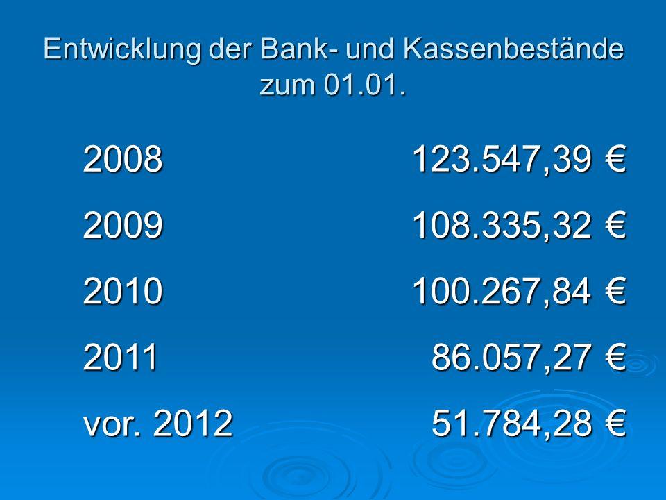 Entwicklung der Bank- und Kassenbestände zum 01.01. 2008 123.547,39 123.547,39 2009 108.335,32 108.335,32 2010 100.267,84 100.267,84 2011 86.057,27 86