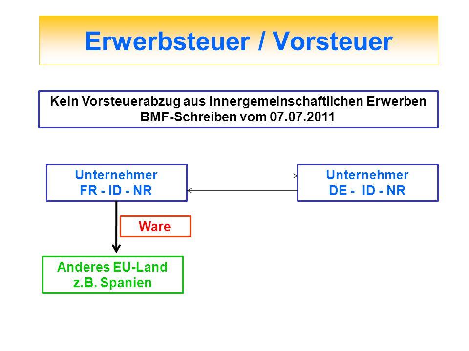 Erwerbsteuer / Vorsteuer Kein Vorsteuerabzug aus innergemeinschaftlichen Erwerben BMF-Schreiben vom 07.07.2011 Unternehmer FR - ID - NR Unternehmer DE