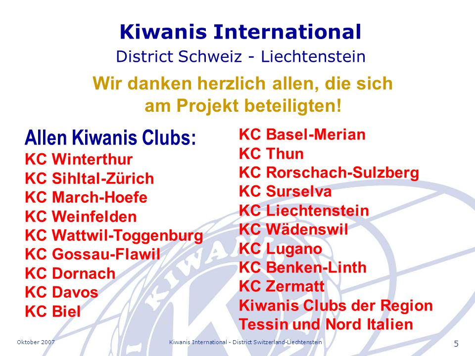 Oktober 2007Kiwanis International - District Switzerland-Liechtenstein 5 Allen Kiwanis Clubs: KC Winterthur KC Sihltal-Zürich KC March-Hoefe KC Weinfelden KC Wattwil-Toggenburg KC Gossau-Flawil KC Dornach KC Davos KC Biel Wir danken herzlich allen, die sich am Projekt beteiligten.