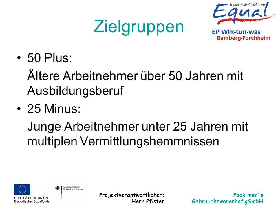 Projektverantwortlicher: Herr Pfister Pack mer´s Gebrauchtwarenhof gGmbH Zielgruppen 50 Plus: Ältere Arbeitnehmer über 50 Jahren mit Ausbildungsberuf