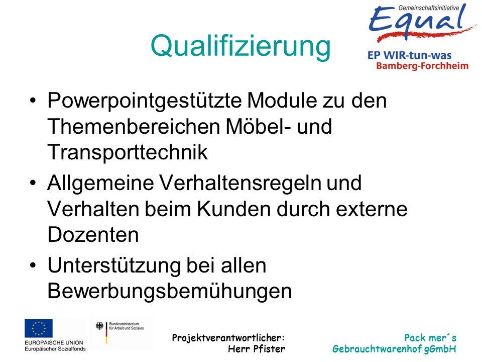 Projektverantwortlicher: Herr Pfister Pack mer´s Gebrauchtwarenhof gGmbH Qualifizierung Powerpointgestützte Module zu den Themenbereichen Möbel- und T