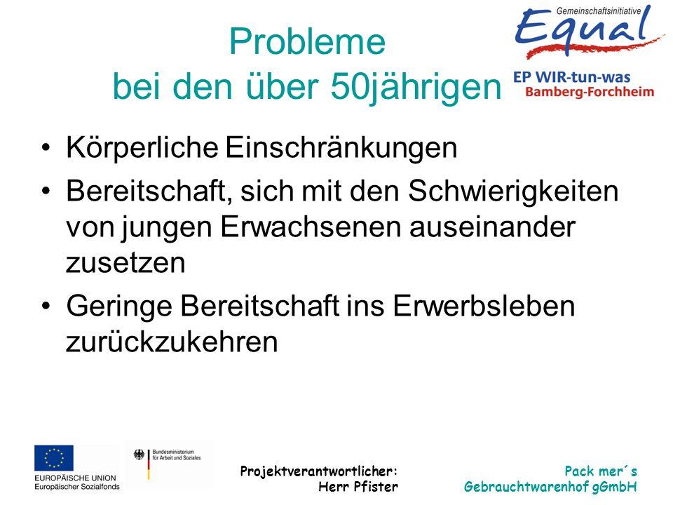Projektverantwortlicher: Herr Pfister Pack mer´s Gebrauchtwarenhof gGmbH Probleme bei den über 50jährigen Körperliche Einschränkungen Bereitschaft, si