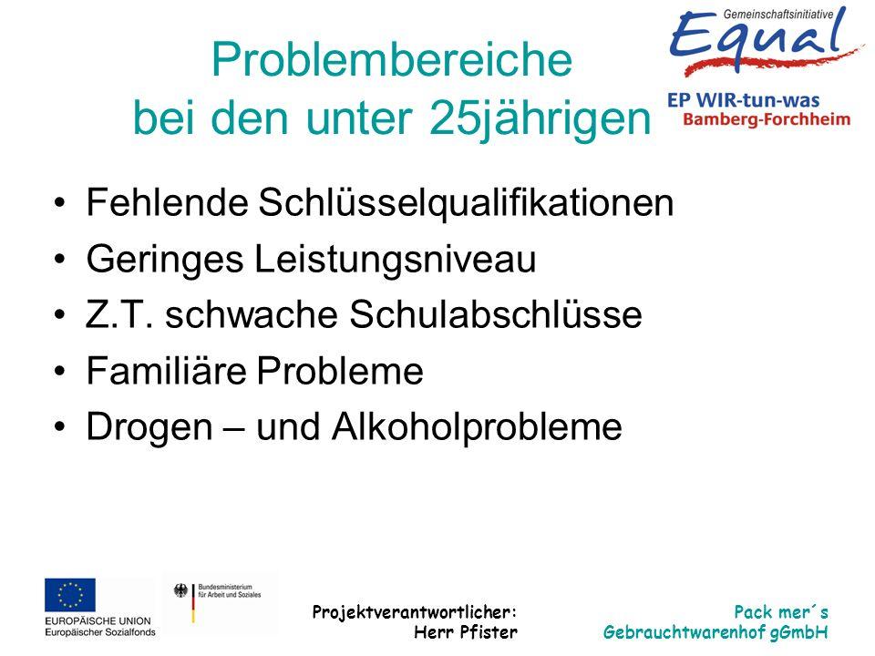 Projektverantwortlicher: Herr Pfister Pack mer´s Gebrauchtwarenhof gGmbH Problembereiche bei den unter 25jährigen Fehlende Schlüsselqualifikationen Ge