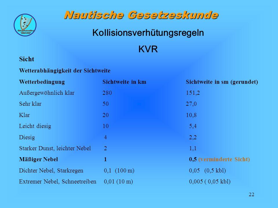 22 Nautische Gesetzeskunde Sicht Wetterabhängigkeit der Sichtweite Wetterbedingung Sichtweite in kmSichtweite in sm (gerundet) Außergewöhnlich klar 280151,2 Sehr klar 50 27,0 Klar2010,8 Leicht diesig10 5,4 Diesig 4 2,2 Starker Dunst, leichter Nebel 2 1,1 Mäßiger Nebel 1 0,5 (verminderte Sicht) Dichter Nebel, Starkregen 0,1 (100 m) 0,05 (0,5 kbl) Extremer Nebel, Schneetreiben 0,01 (10 m) 0,005 ( 0,05 kbl) Kollisionsverhütungsregeln KVR