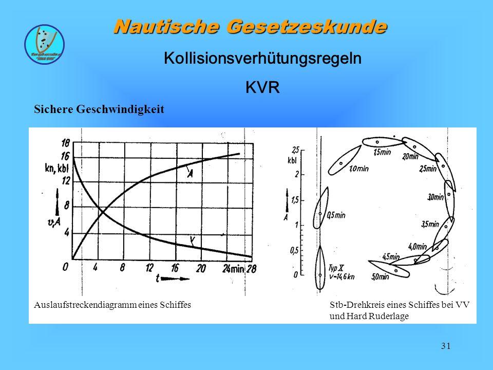 31 Nautische Gesetzeskunde Sichere Geschwindigkeit Kollisionsverhütungsregeln KVR Auslaufstreckendiagramm eines SchiffesStb-Drehkreis eines Schiffes bei VV und Hard Ruderlage