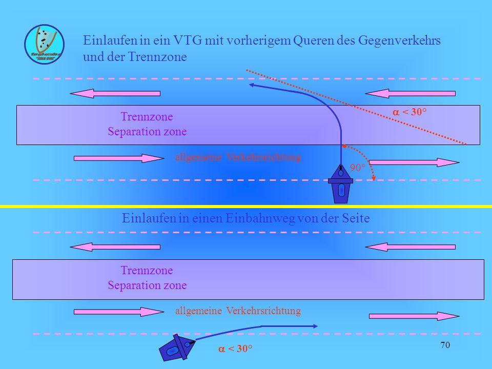 70 Einlaufen in ein VTG mit vorherigem Queren des Gegenverkehrs und der Trennzone allgemeine Verkehrsrichtung Trennzone Separation zone 90° < 30° Einlaufen in einen Einbahnweg von der Seite allgemeine Verkehrsrichtung Trennzone Separation zone < 30°